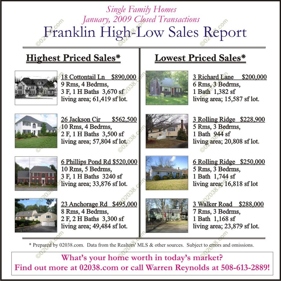 franklin-ma-real-estate-1-09
