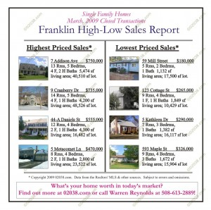 franklin-home-sales-3-09