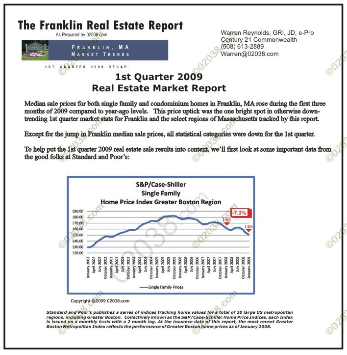 franklin-ma-real-estate-1st-q-2009