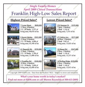 Franklin MA Home Sales April 2009