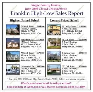 franklin-ma-home-sales-june-2009-hi-low