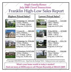 franklin-ma-home-sales-7-09