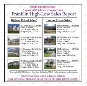 franklin-ma-home-sales-8-09