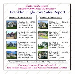 franklin ma home sales 9-09 hi-low