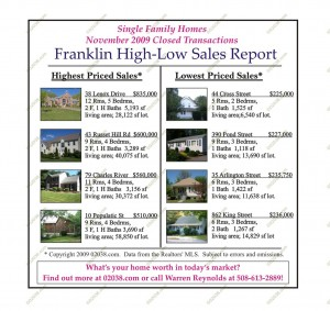 hi-low home sales Franklin MA 11-2009
