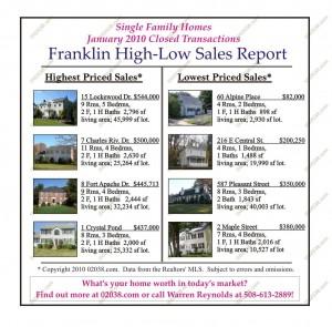 franklin ma home sales jan 2010
