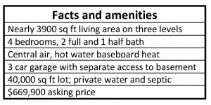 Facts and amenities