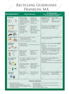 franklin ma recycling guidelines 2010