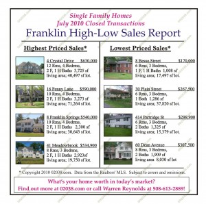 franklin ma home sales July 2010