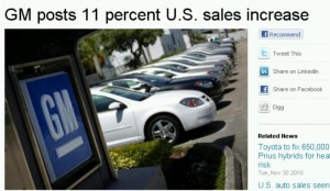GM cars sales up Nov 2010