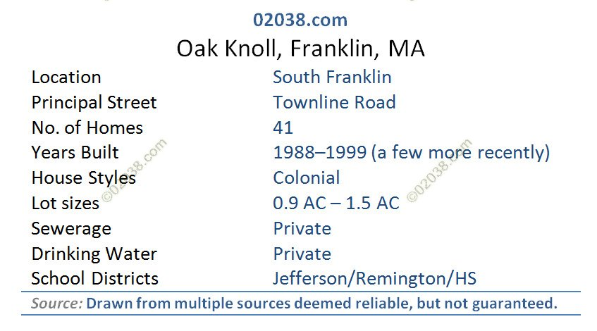 oak knoll franklin ma facts