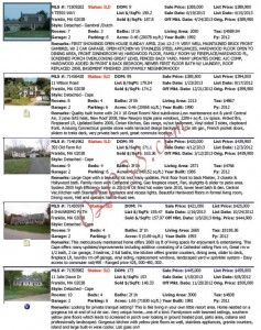 Franklin cape home sales report 2013 1st half