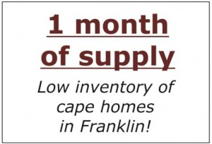 supply of cape homes for sale Franklin MA