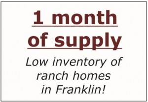 ranch home for sale inventory franklin ma