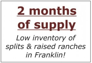 inventory split raised ranch homes for sale Franklin MA 2013 first half