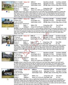 split level home sales report Franklin MAfirst half 2013