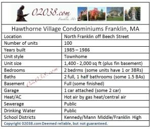hawthorne village condos franklin ma - facts