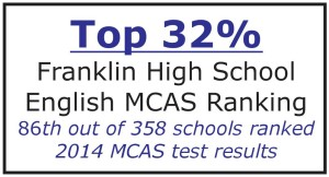 Franklin MA High School MCAS test rank score english