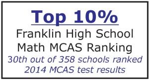Franklin MA High School MCAS test rank score math