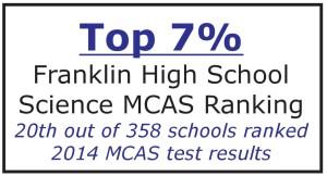 Franklin MA High School MCAS test rank score science